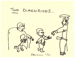 2dimensions